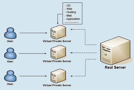 vps_hosting_1